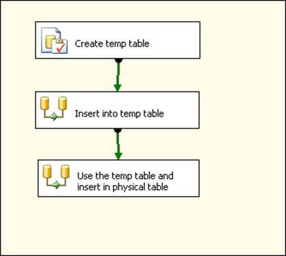 how to add column in temp table in sql server